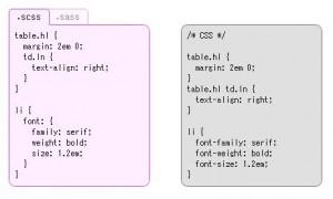 Sass から CSS への変換例 Nesting